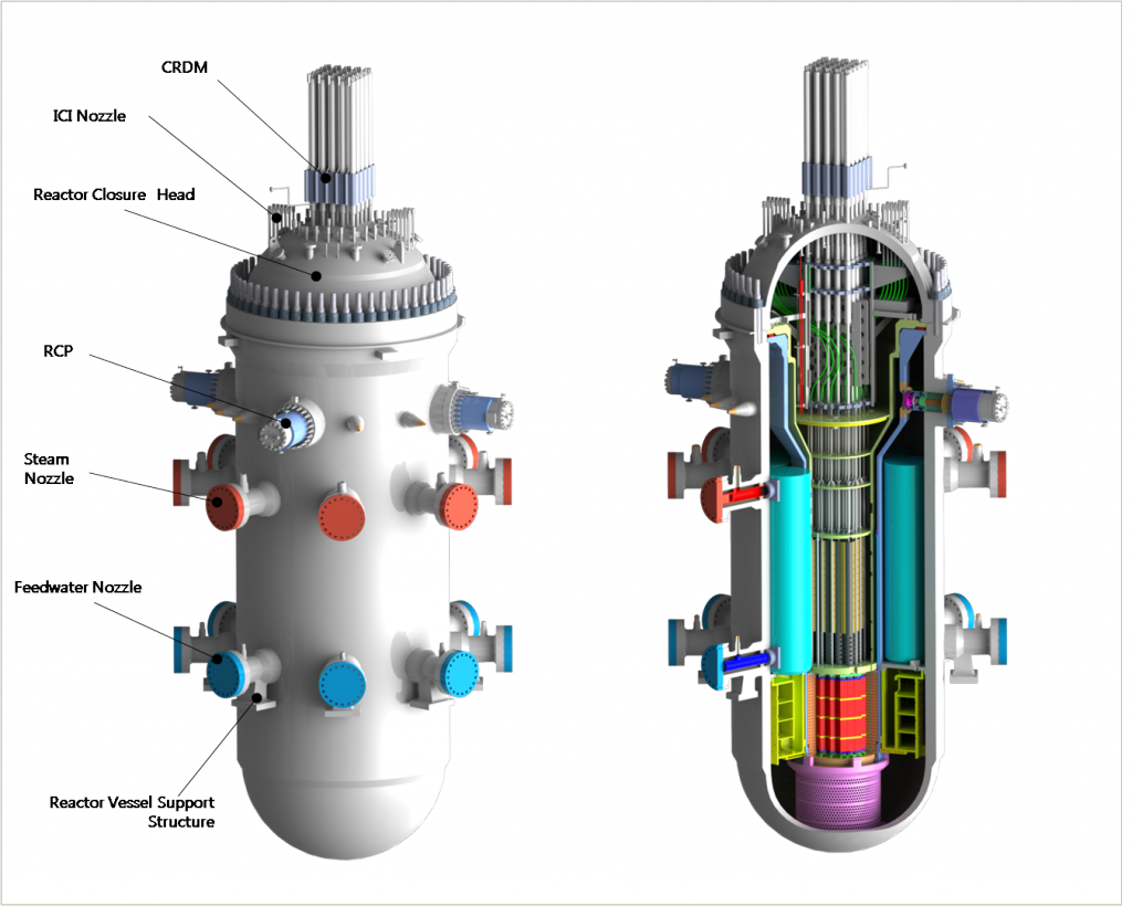 Small Modular Reactors in the US definition are below 300 MWe output, and typically have all components concentrated within the reactor vessel or attached directly to it - as with the South Korean SMART SMR design seen here.