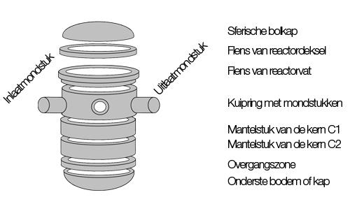 Doel Reactor Pressure Vessel