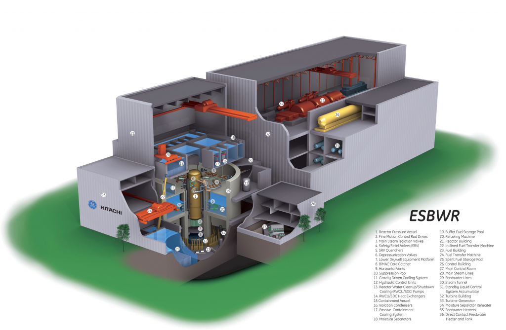 GE-Hitachi ESBWR cutaway.  Courtesy GE-Hitachi Nuclear Energy and used with written permission.