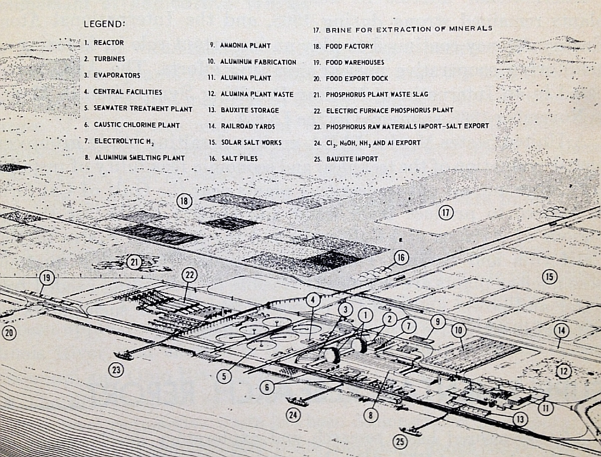"""""""Nuclear Powered Agro-Industrial Complex."""" US AEC, 1968."""