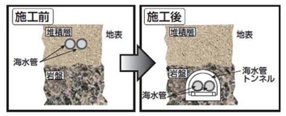 takahama-2-intake-relocation-c-kansai-electric-power