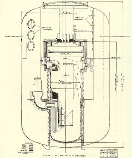 United Nuclear Corporation U1U / U2U overall design of integral PWR and containment.