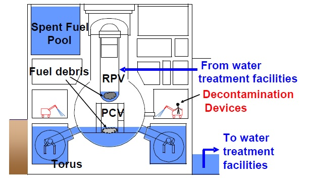 Reactor Building view 1 c TEPCO