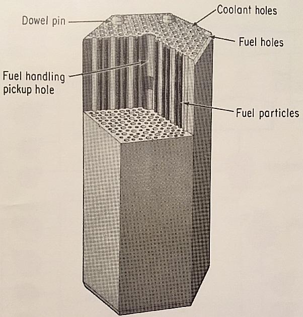 Fort St Vrain fuel element detail