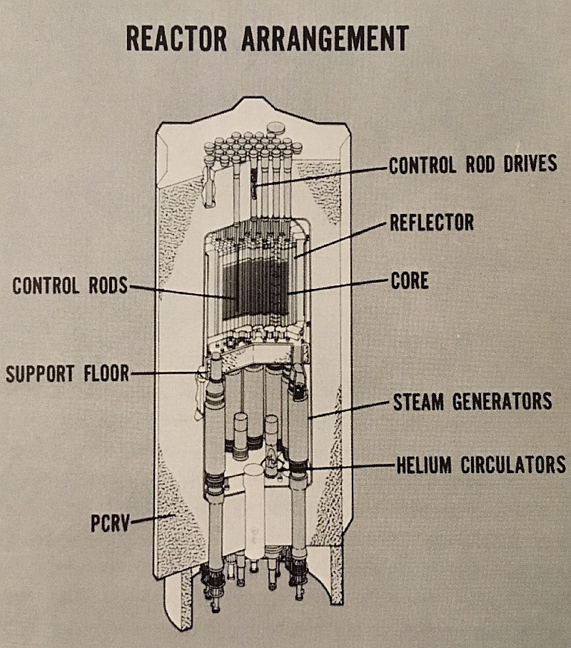 Fort St Vrain reactor and primary parts