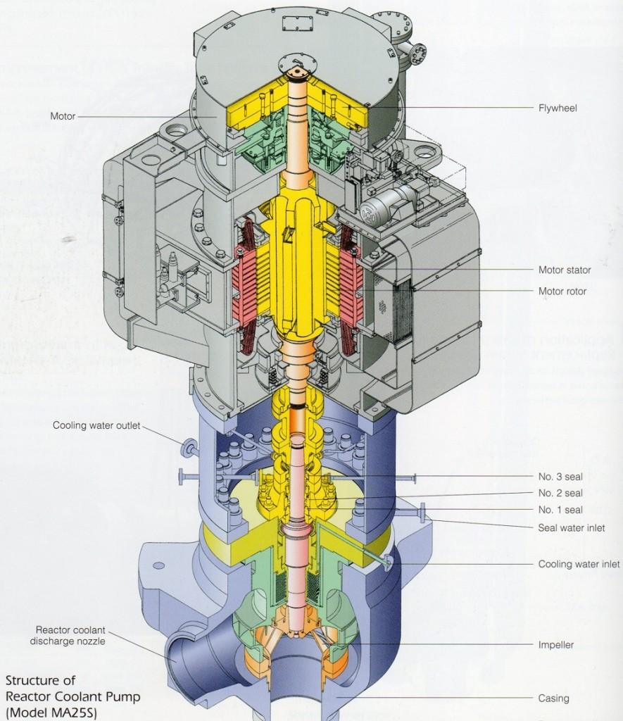 MHI Main Coolant Pump