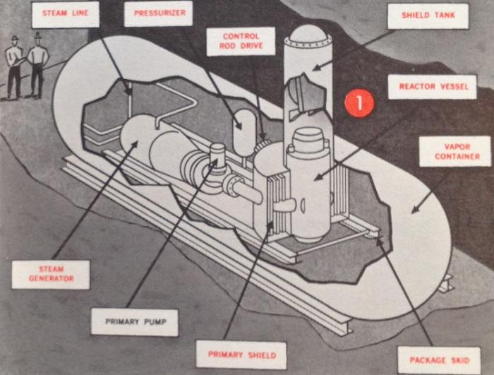 ALCOpackagedreactor